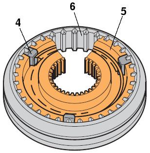 Gear synchronizer assembly