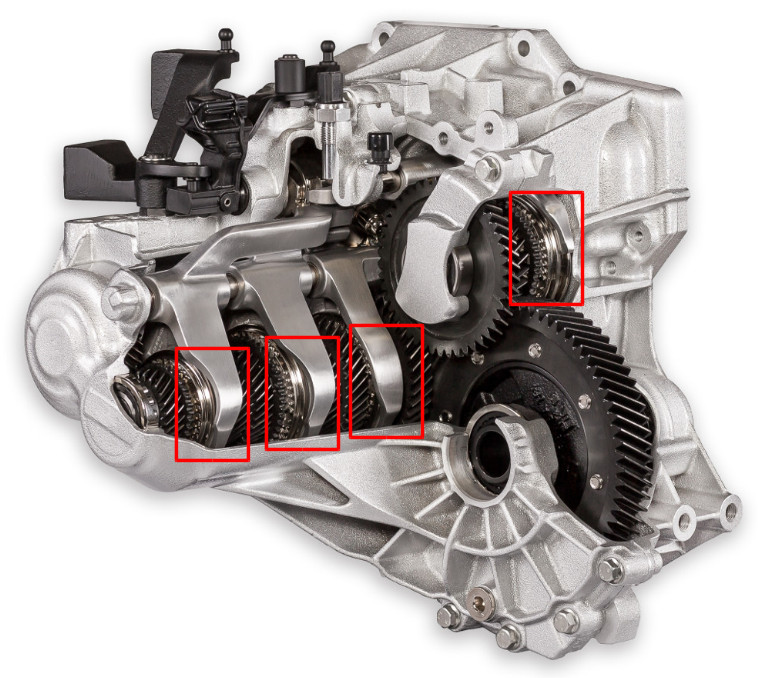 Synchronizers in a manual transmission (gearbox)