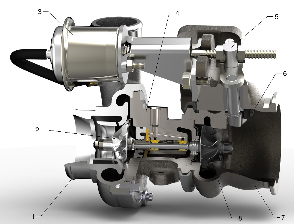 Turbocharger cutaway components (BMTS)