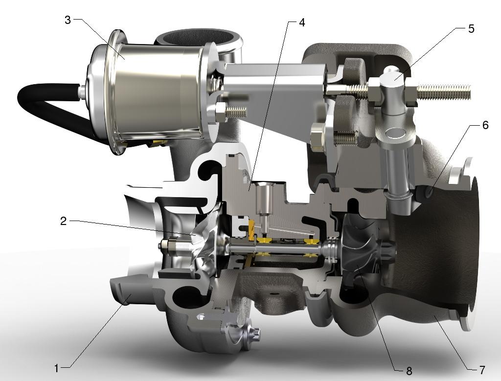 Turbocharger cutaway components (BMTS)