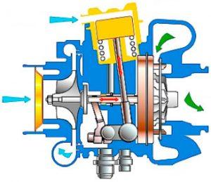 Sliding nozzle variable geometry turbocharger (VGT) - full opened