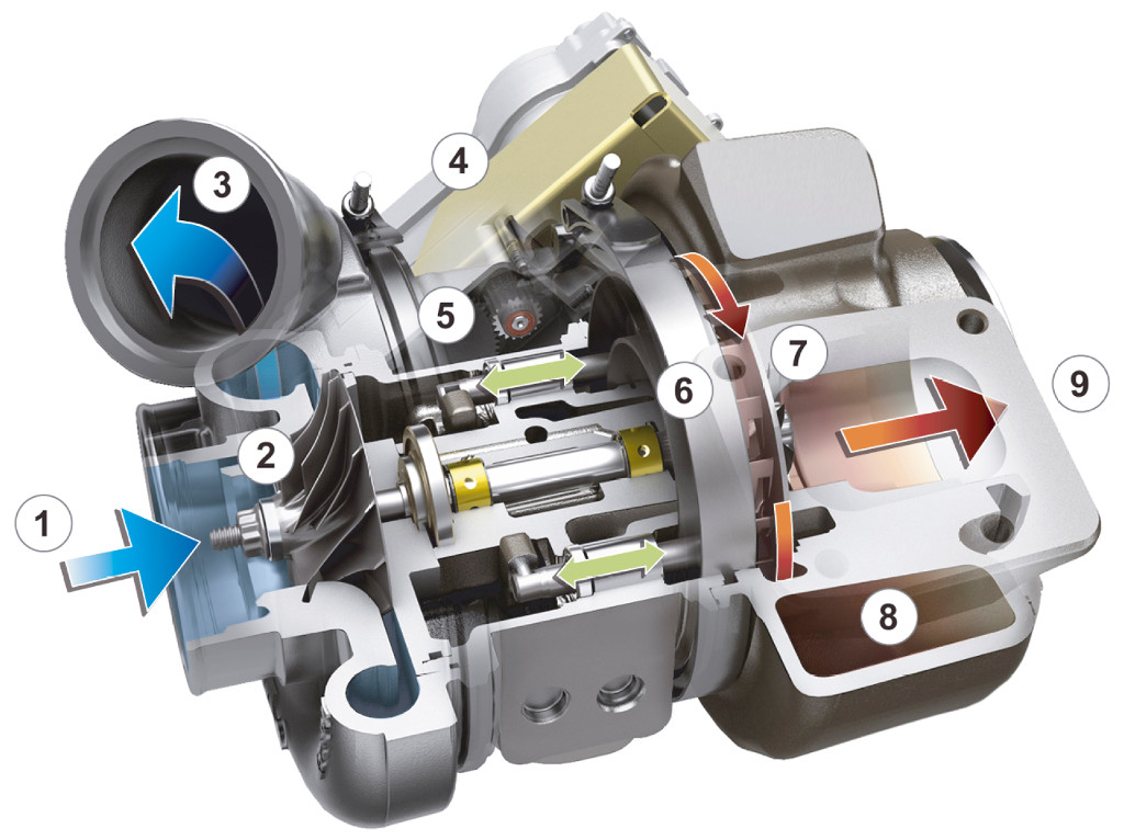 Variable geometry turbocharger (VGT) - slidevane