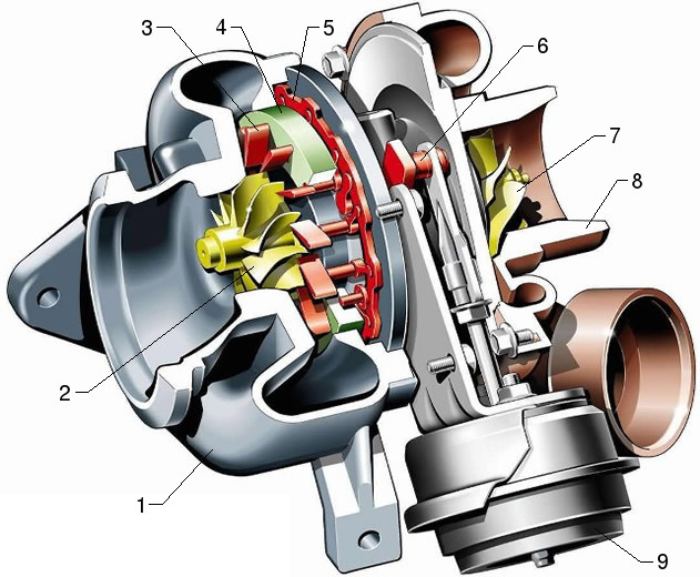 Variable geometry turbocharger - components