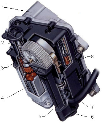 Easytronic - clutch actuator