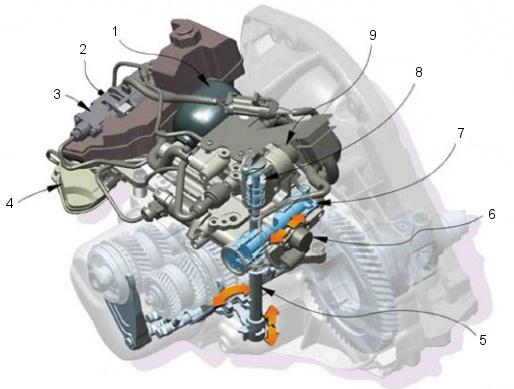 Quickshift (AMT) - components