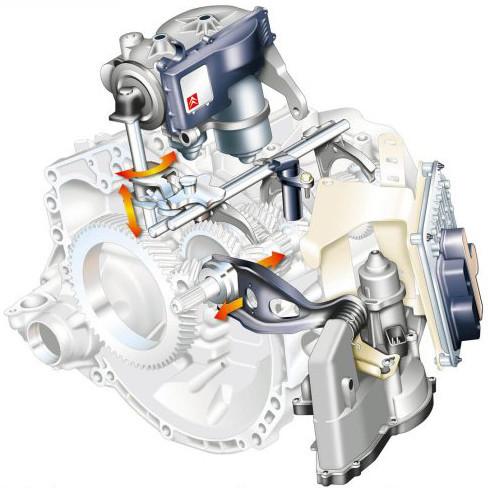 Sensodrive (automated manual transmission)