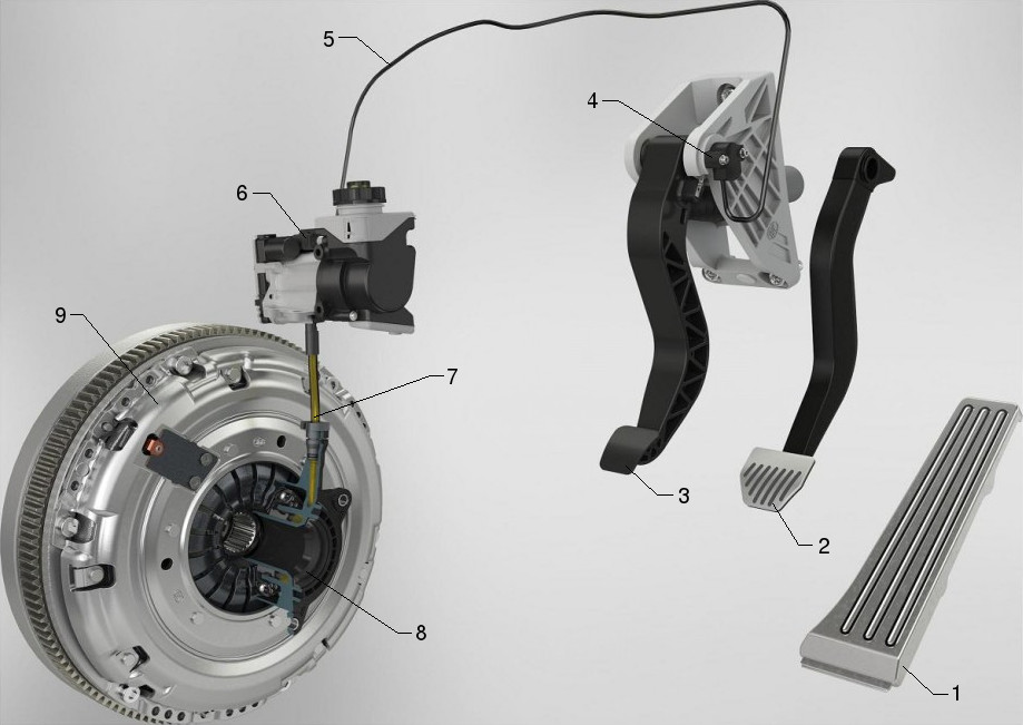 The E-Clutch (clutch-by-wire) system