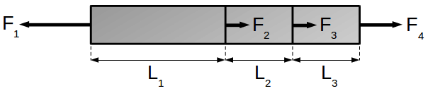 Metal bar with multiple linear loads