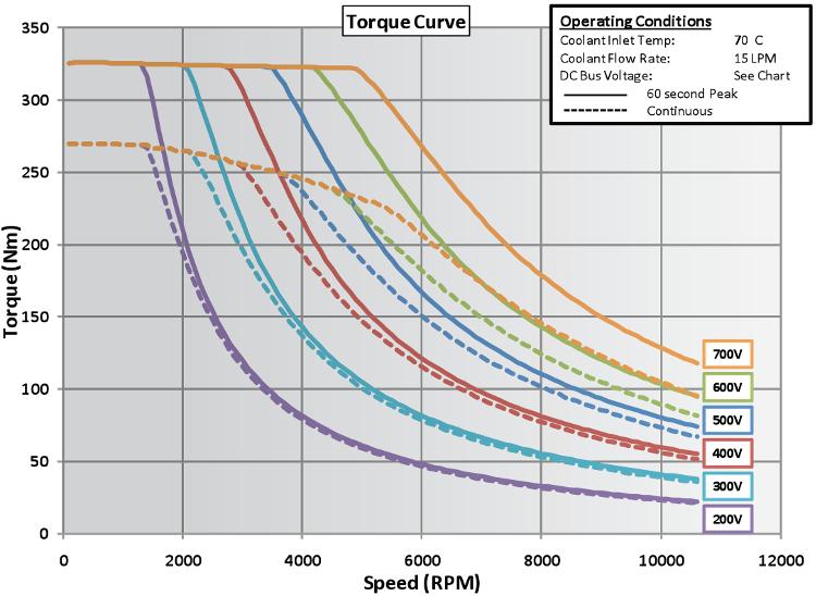 tid Warner hookup diagram Hur krok upp bygelkablar