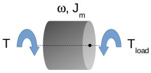 Motor mechanical model