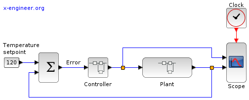 On-off control Xcos block diagram