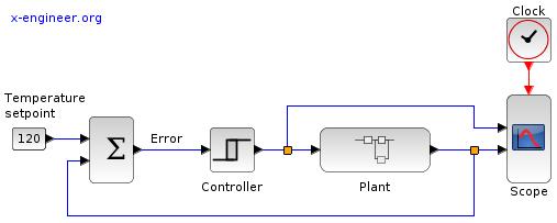On Off Diagram - Machine Repair Manual On Off Wiring Diagram on