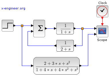 Transfer functions connected in parallel Xcos (feedback loop)