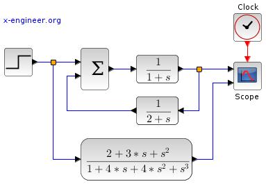 Transfer functions connected in parallel Xcos (feedback loop)