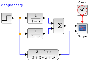 Transfer functions connected in parallel Xcos (forward loop)