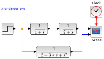 Transfer functions connected in series Xcos (cascade)