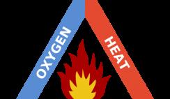 Fire triangle