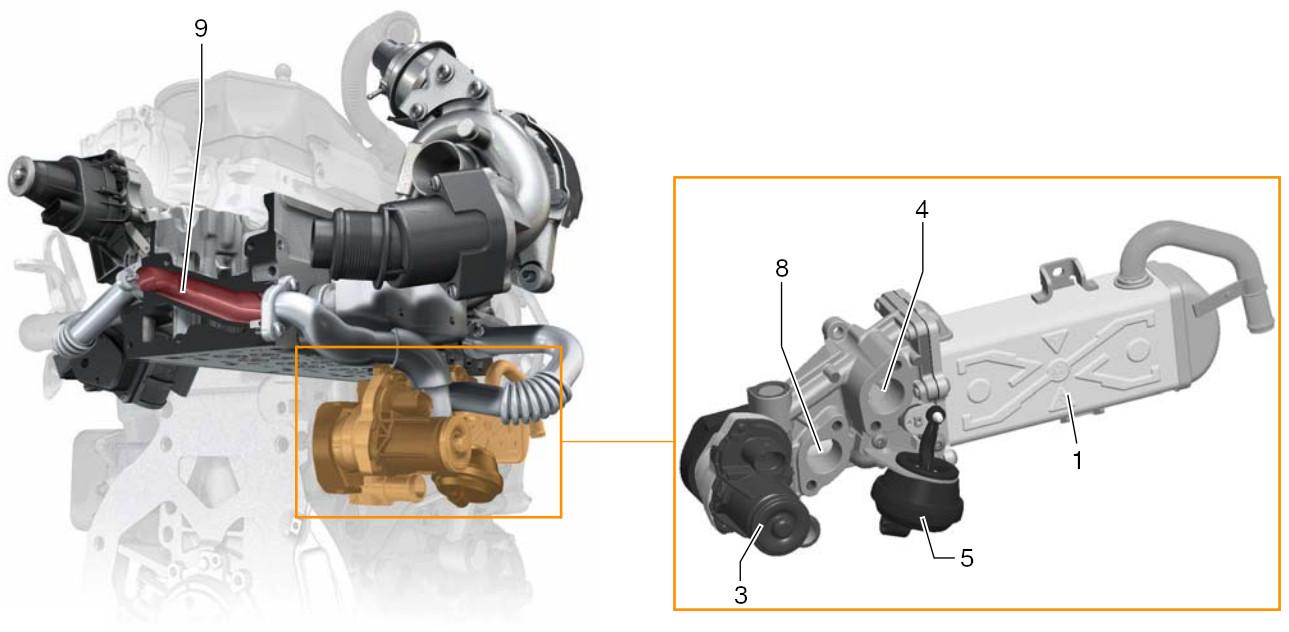 EGR with cooler - engine integration