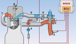 High pressure EGR system