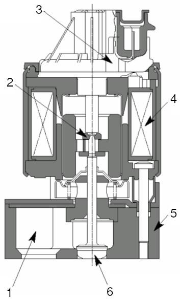 Linear Exhaust Gas Recirculation (EGR) valve - components