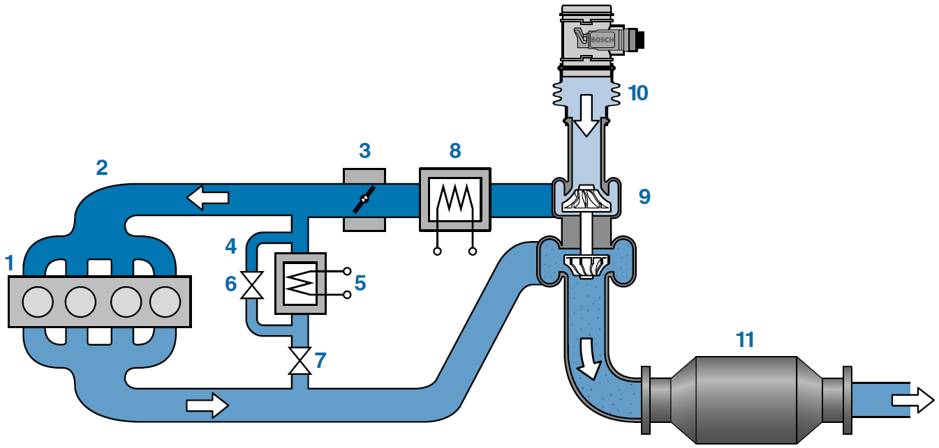High-pressure Exhaust Gas Recirculation (EGR) system