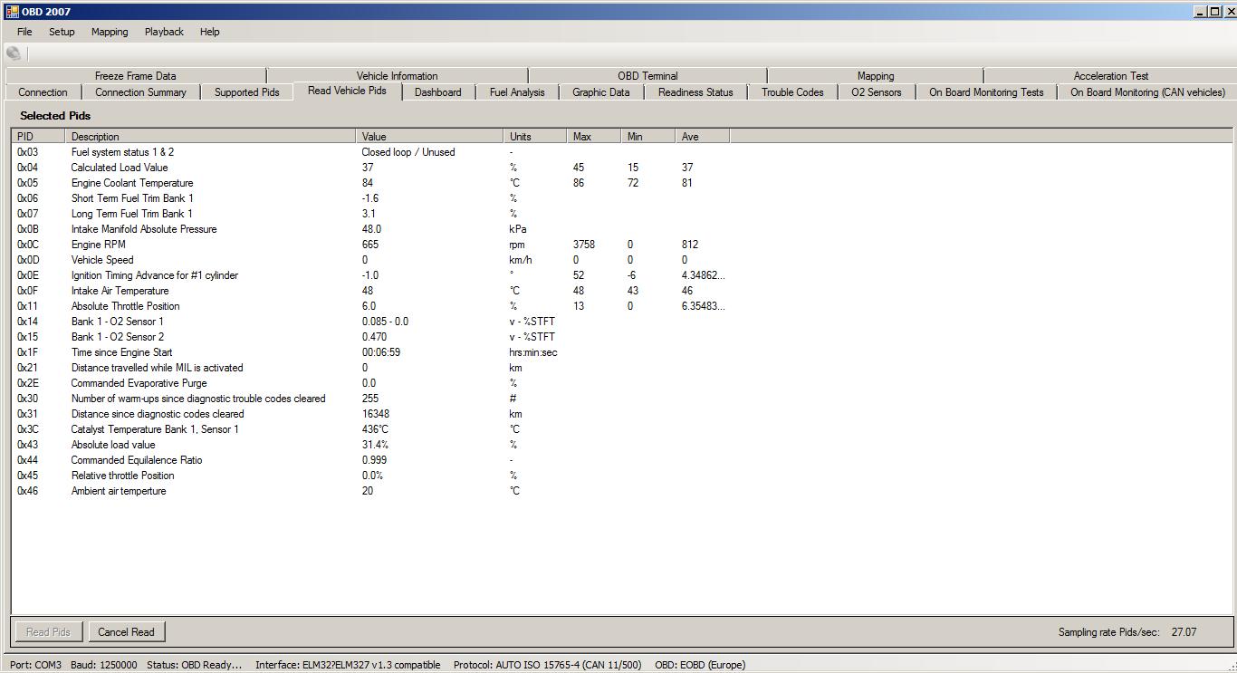 OBD diagnostic service (mode) 01 - Request Current Powertrain Diagnostic Data