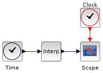 Read data from Scilab workspace in Xcos - option 2