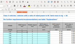 WLTP table data in xls file