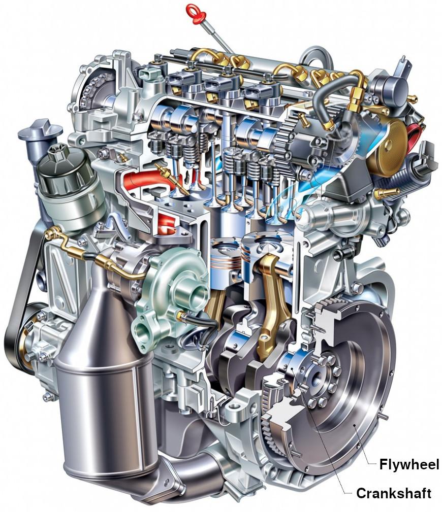 1.3 JTD 16v Multijet engine