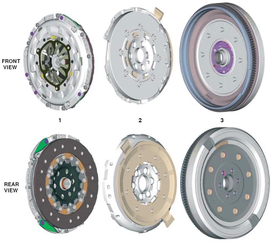 Damped flywheel clutch (DFC) - front-rear view