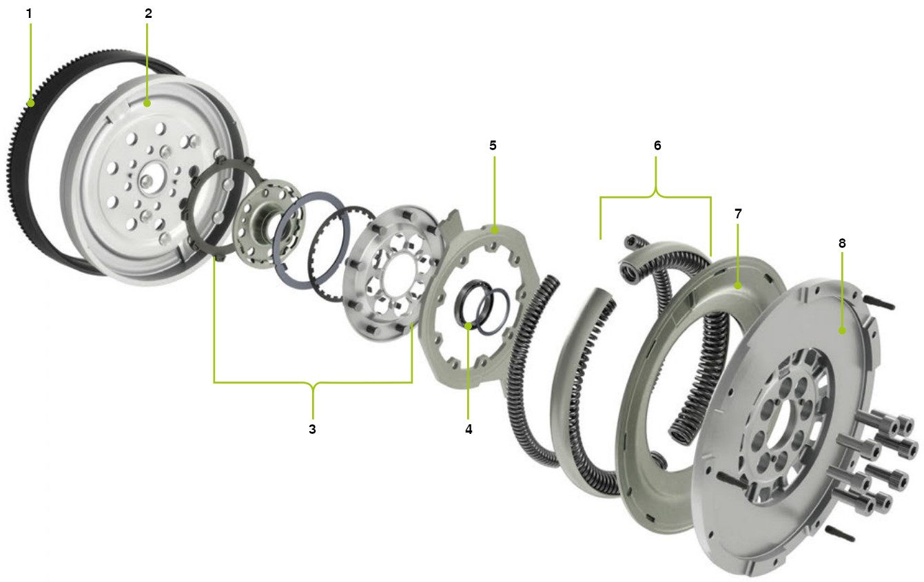 Dual Mass Flywheel (DMF) components