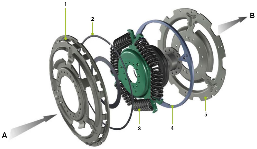 Dual Mass Flywheel (DMF) Long Travel Damper (LTD)