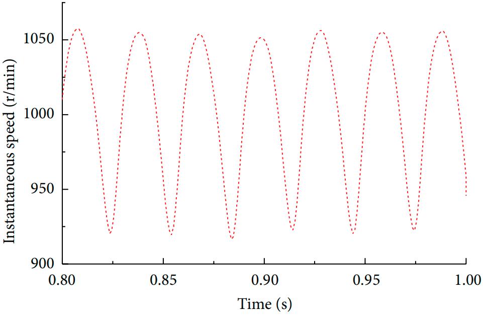 Engine speed amplitude at idle (low) speed