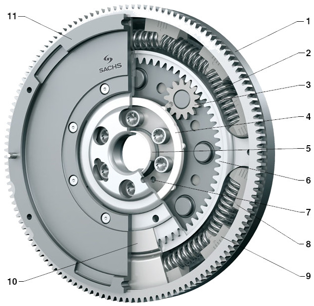 DMF with planetary gear