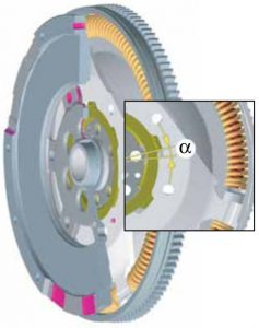 Standard DMF - friction control disc
