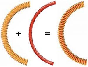 Standard DMF - single-step parallel spring