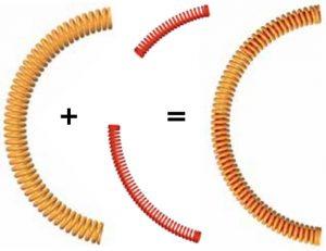 Standard DMF - three-stage parallel spring