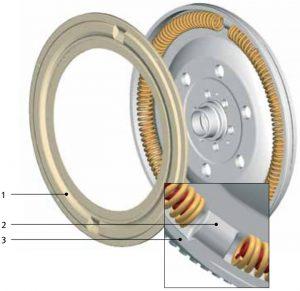 Standard dual mass flywheel (DMF) - spring