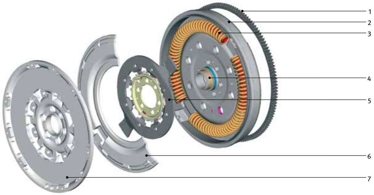 Standard dual mass flywheel (DMF)