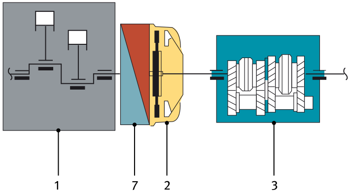 Working principle of a conventional flywheel