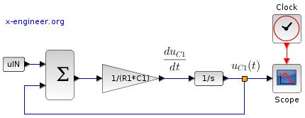 RC circuit - differential equation - Xcos