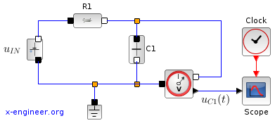 RC circuit - electrical components - Xcos