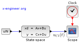 RC circuit - state-space - Xcos