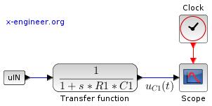 RC circuit - transfer function - Xcos