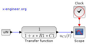 RC circuit - transfer function - Xcos