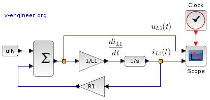 RL circuit - differential equation - Xcos