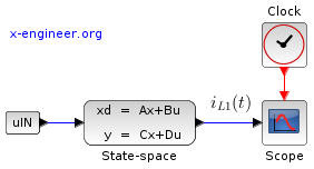 RL circuit - state-space - Xcos