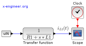 RL circuit - transfer function - Xcos