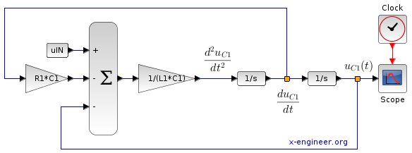 RLC circuit - differential equation - Xcos