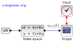 RLC circuit - state-space - Xcos